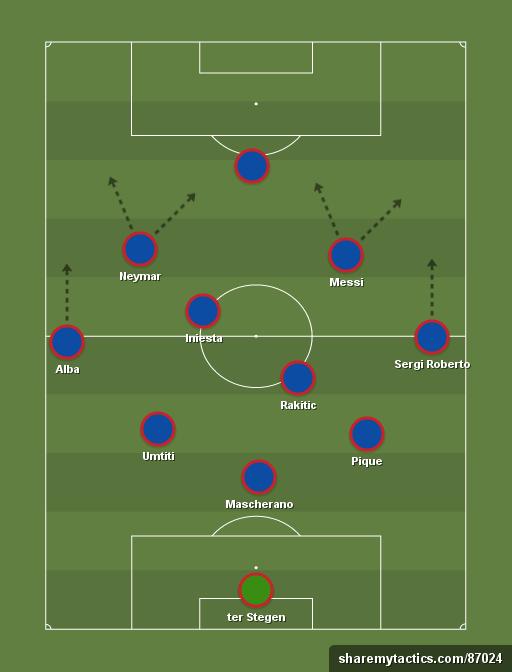 Barcelona-formation-tactics.png